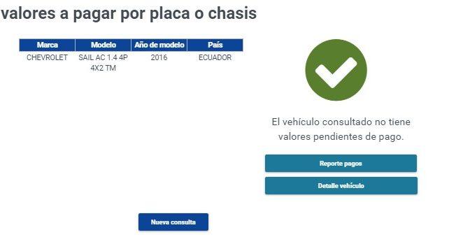 SRI valores a pagar por Matricula ANT Ecuador