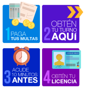 requisitos-licencia-ant-ecuador