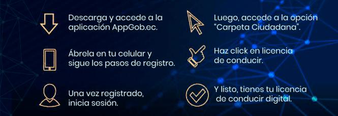 registro licencia de conducir digital ecuador