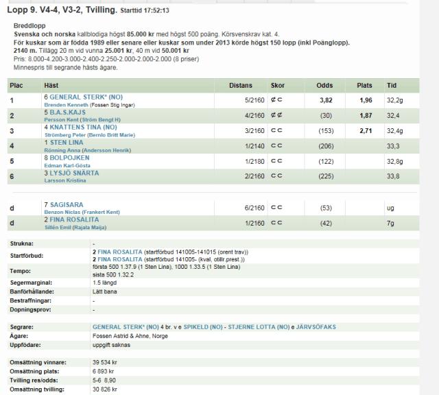 Faksimile fra travsport.se