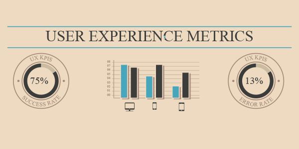 【新聞稿】如何善用大數據,協助研究更好的用戶體驗