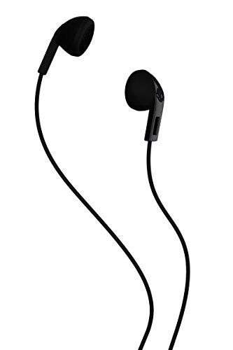 Skullcandy Rail S2LEZ-J567 In Ear Wired Earphones Without Mic(Black Charcoal)
