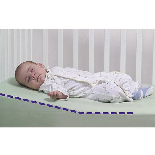 Safe Lift Crib Wedge