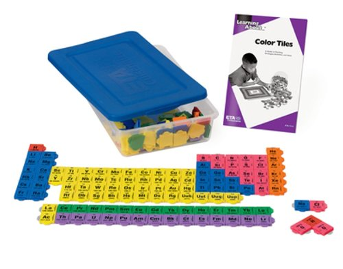 manipulatives - periodic table