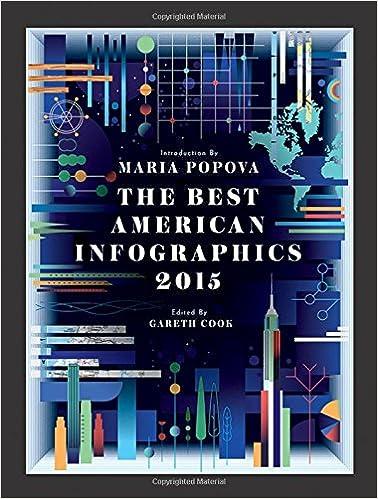 Best American Infographics 2015
