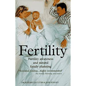 Fertility: Fertility Awareness and Natural Family Planning