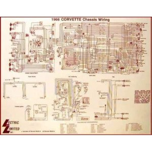 1966 Corvette C2 Wiring Diagram Automotive