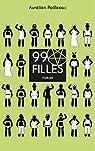 99 filles: le roman