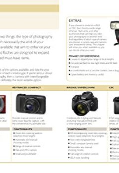 Livres Couvertures de The Beginner's Photography Guide, 2nd Edition