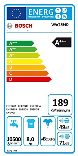 BOSCH WAY2854D EU Energielabel