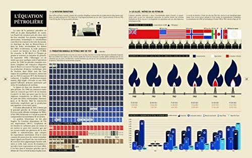 Telecharger Infographie de la Seconde Guerre mondiale de Jean LOPEZ