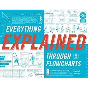 Everything Explained Through Flowcharts: All of Life\\\'s Mysteries Unraveled, Including Tips for World Domination, Which Religion Offers the Best Afterlife, Alien Pickup Lines, and the Secret Recipe for Gettin\\\' Laid Lemonade