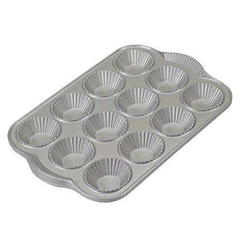 【正規品】ノルディックウェア タルトレットパン ケーキ型