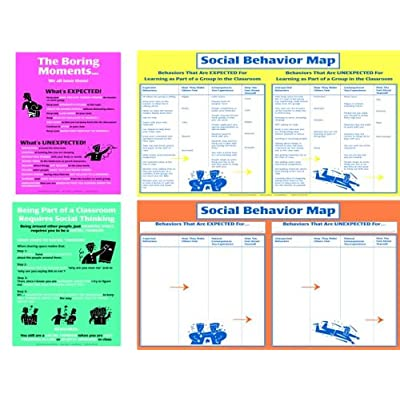 Social Behavior Mapping Template. siam enneagram consulting the ...