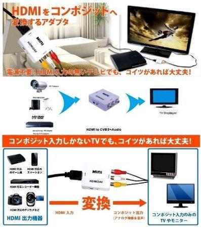 HDMI入力をコンポジット出力へ変換 1080P対応 変換コンバーター ドライバ AZ-HC580