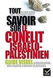 Le conflit israëlo-palestinien par Botzaris