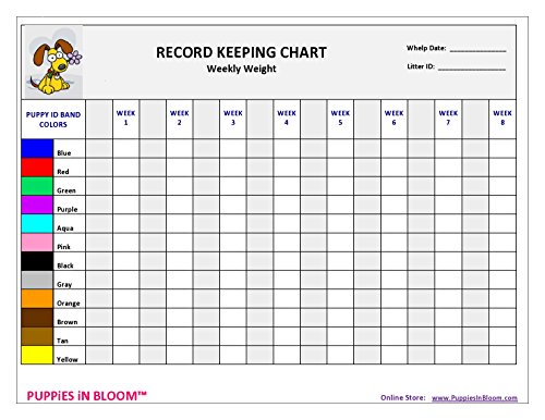 Record Keeping Charts For Breeders Whelping Details Feeding