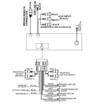Amazon : BOSS Audio MR1650UA InDash SingleDin Detachable CDUSBMP3 Player Receiver with