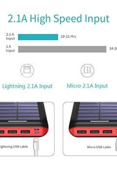 Télécharger Batterie Externe, BERNET 24000 mAh Chargeur Solaire