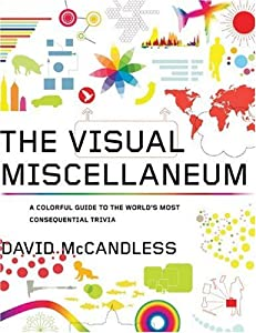 "Cover of ""The Visual Miscellaneum: A Colo..."