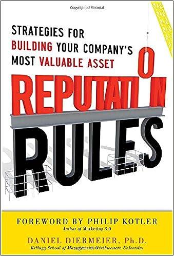 reputation rules, trust radar