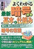 図解入門 よくわかる最新暗号技術の基本と仕組み―暗号と暗号化方式の基礎を学ぶ (How‐nual Visual Guide Book)