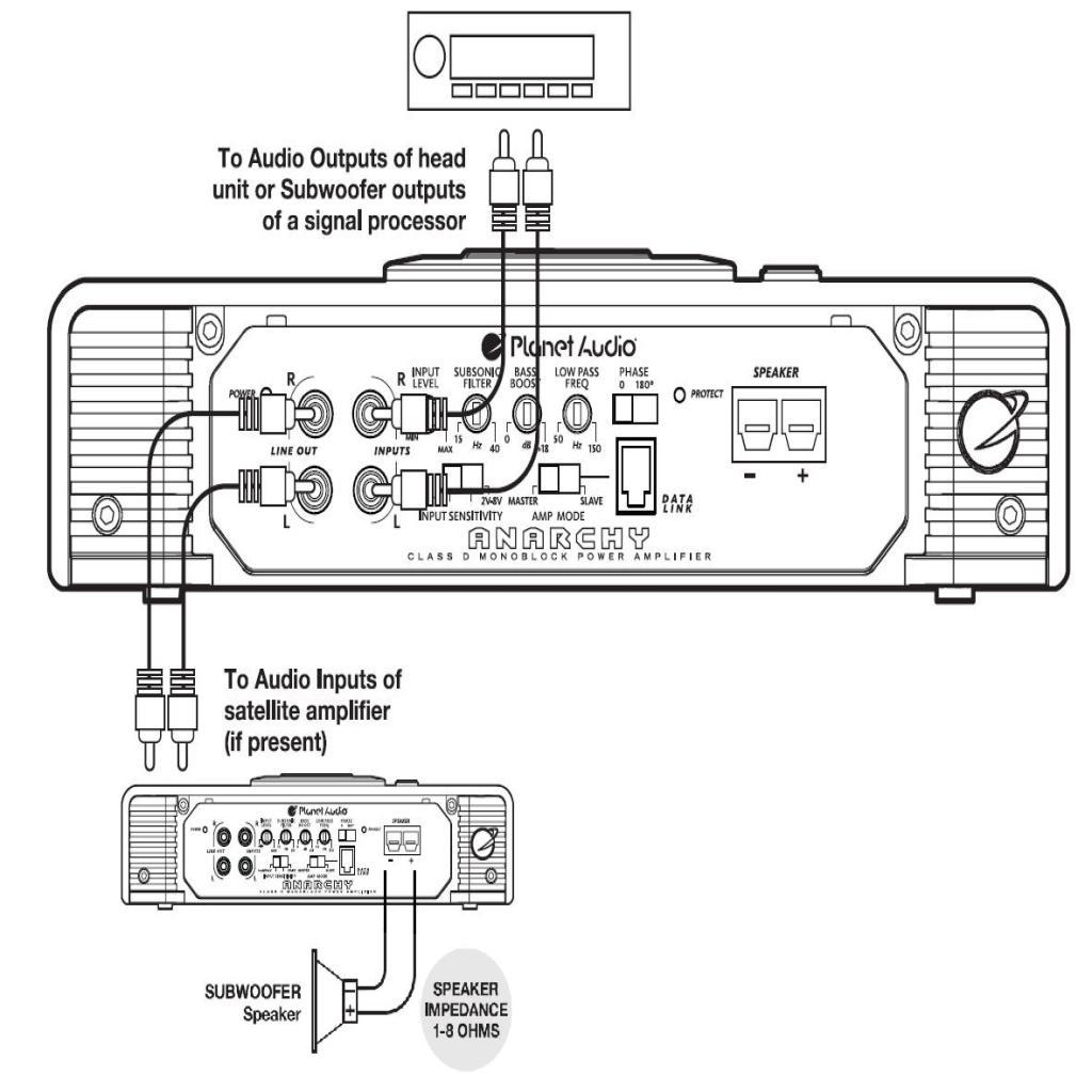 Class D Monoblock Amp Wiring Diagram
