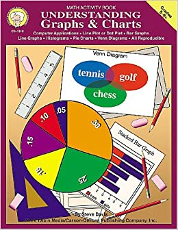 Understanding Graphs & Charts: Computer Applications, Line Plot or Dot Plot, Bar Graphs, Line
