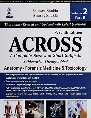 Across (Volume 2) A Complete Review Of Short Subjects (Part B)