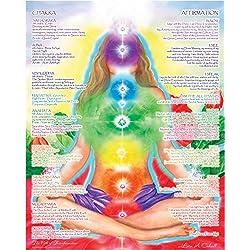 "16""x20"" Chakra Chart Poster - Chakra Girl The Path of Transformation, Yoga, Art, Reiki, Energy Healing, Chakras"