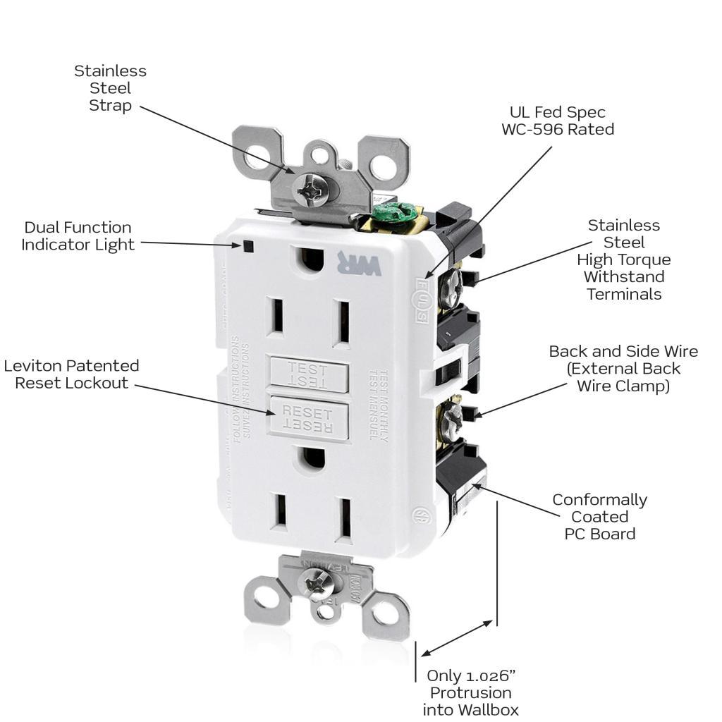 Leviton Wr599 W 15 Amp 125 Volt Smartlock Pro Slim Weather Resistant Gfci Receptacle White