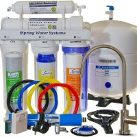 Best Under Sink Water Filter System Reviews in 2016