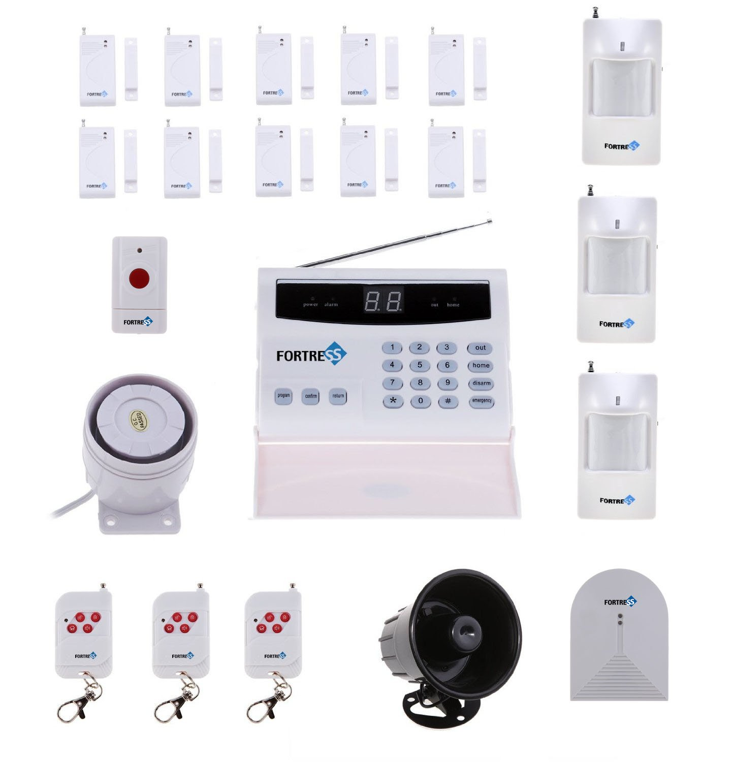 House Alarm Systems Top