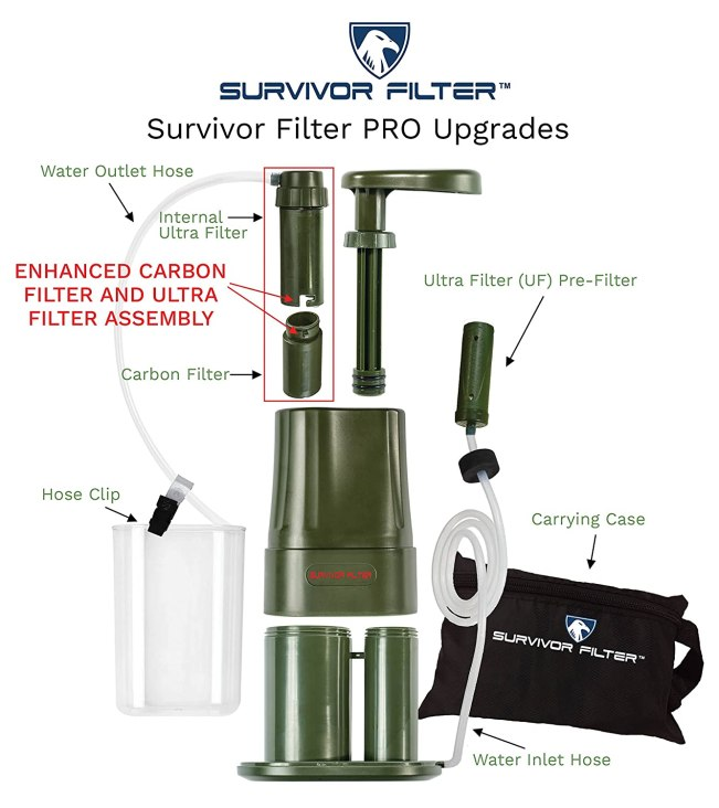 best way to filter water survival
