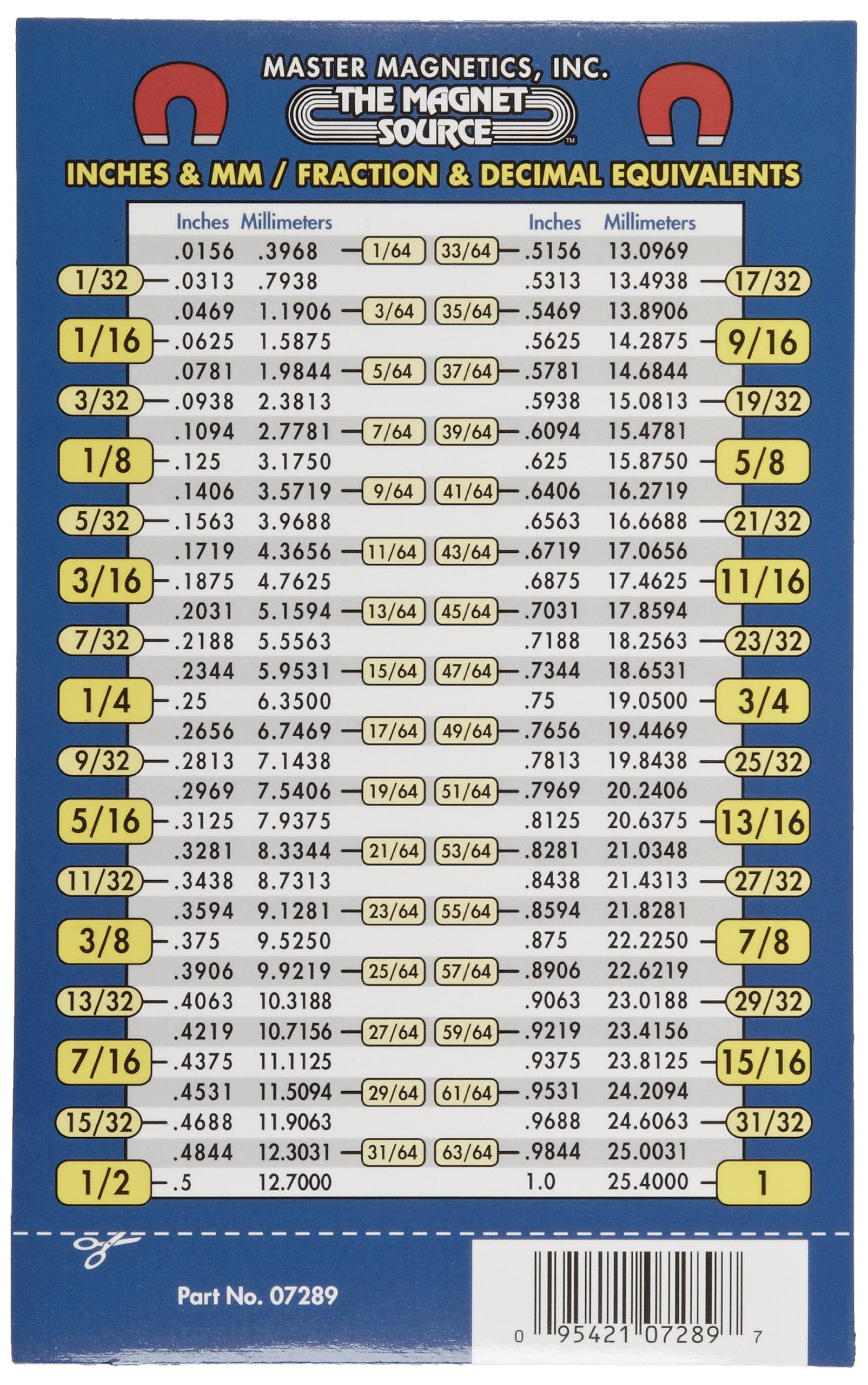 Inch Fraction To Decimal Conversion Chart