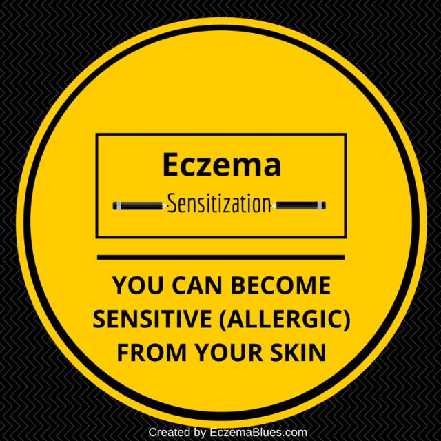 Eczema Allergic Sensitization