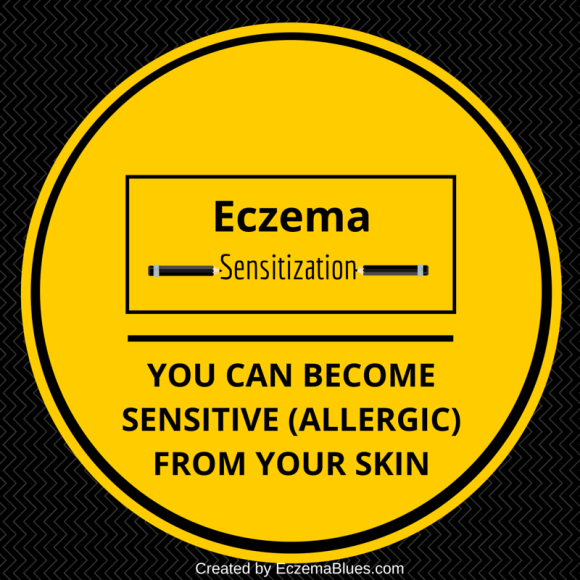 Eczema Allergic Sensitization