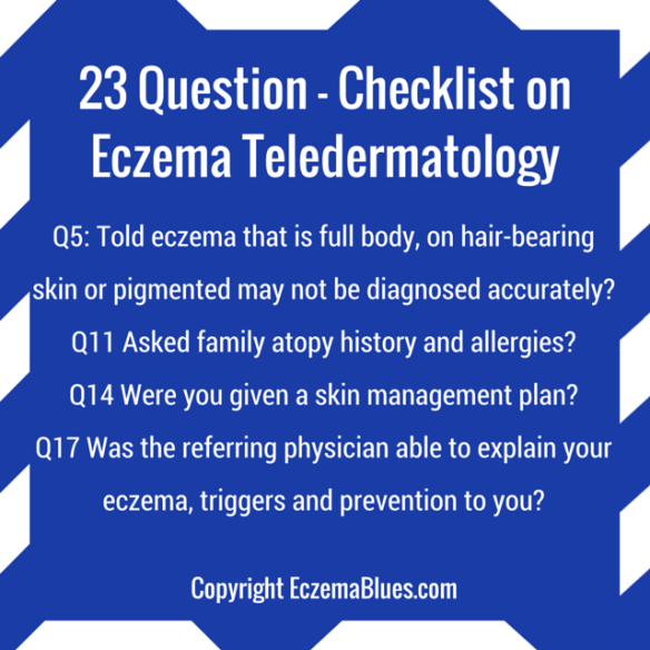 Teledermatology Checklist - Did you Remote Eczema Consultation go well?