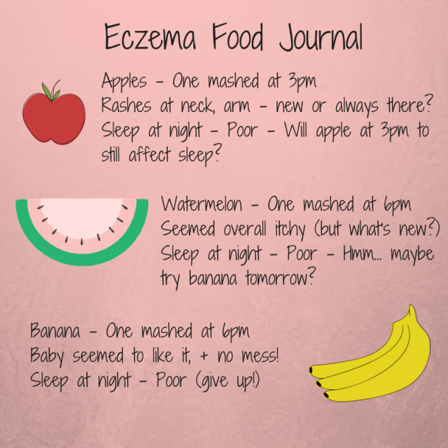 Eczema food journal rashes sleep pattern