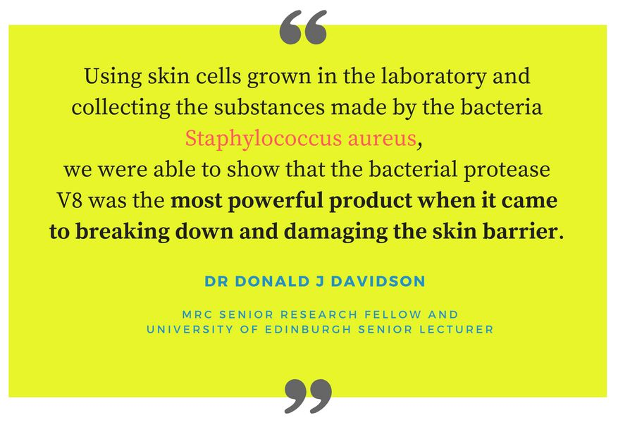 Interview with Dr Donald J Davison, MRC Senior Research Fellow and Senior Lecturer at University of Edinburgh on his published study on skin defences against staphylococcus aureus bacteria