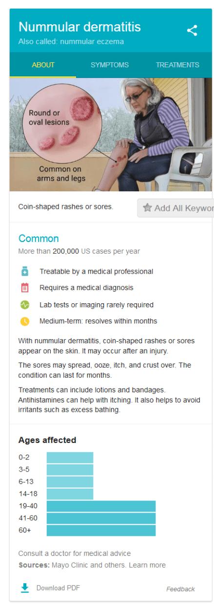 Nummular Eczema | Nummular Dermatitis | Discoid Eczema