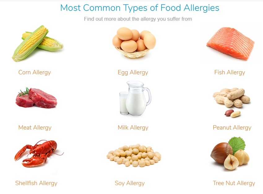 Types of Food Allergy