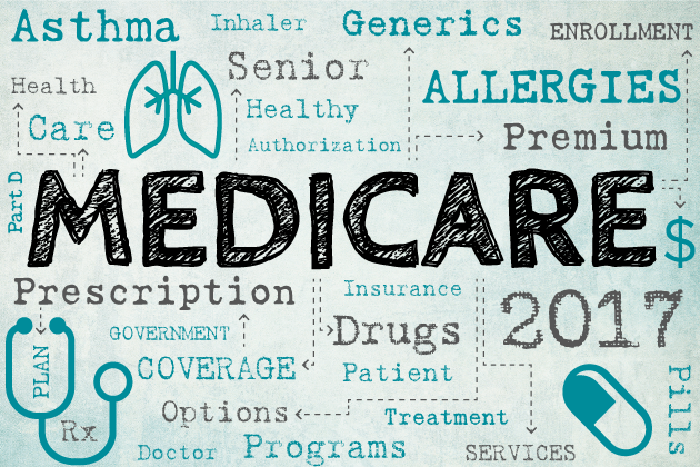 What is Medicare Coverage