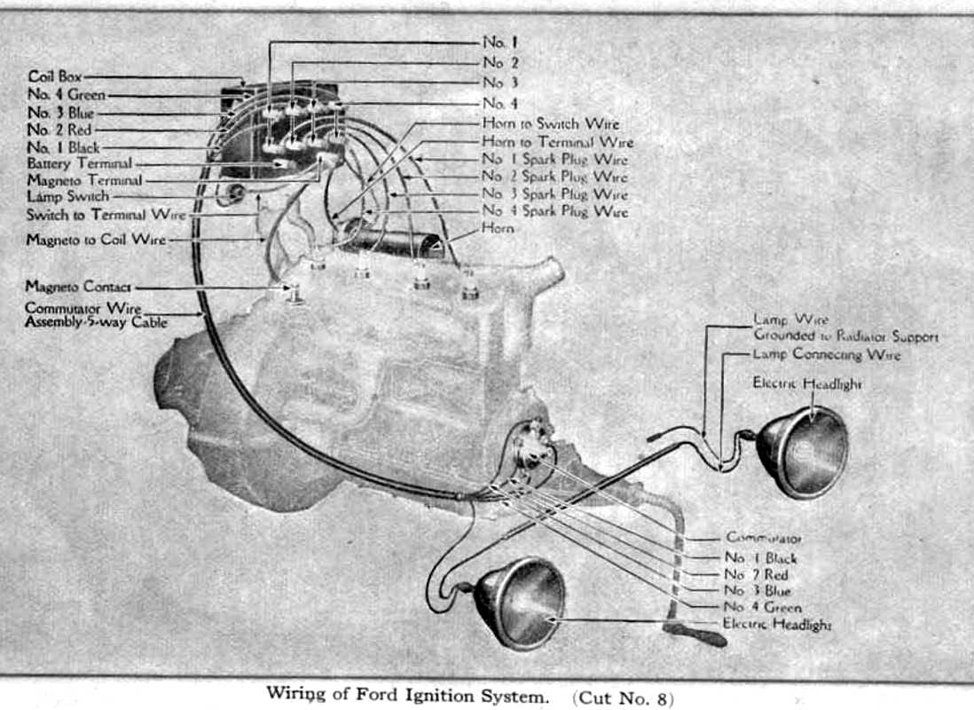 Ford Model T Man 1919_img_23 ?resize=665%2C485 1926 model t wiring diagram wiring diagram Basic Electrical Wiring Diagrams at crackthecode.co