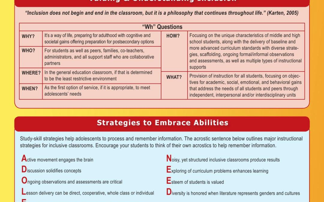 Inclusion Succeeds with Effective Strategies: Grades 6-12