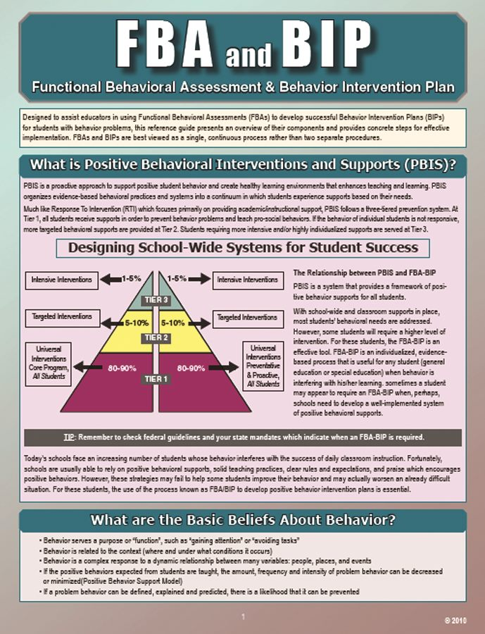 Marvelous FBA U0026 BIP: Functional Behavioral Assessment U0026 Behavior Intervention Plan