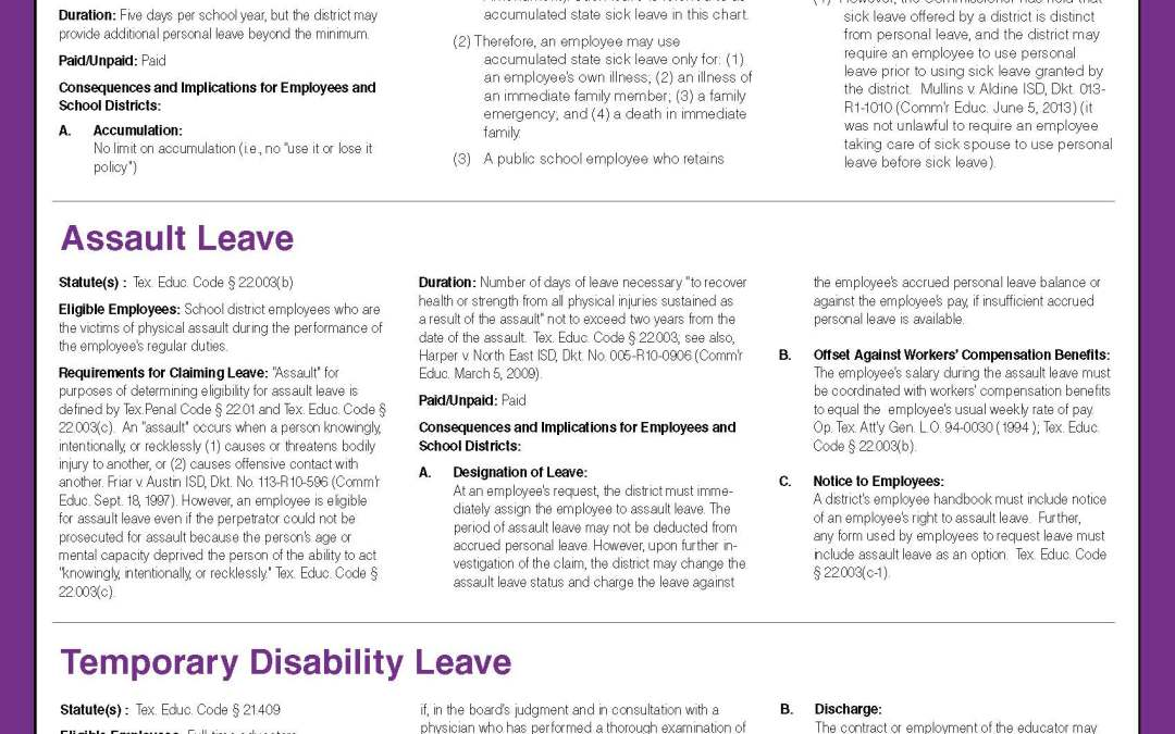 Employee Leave of Absence Guide