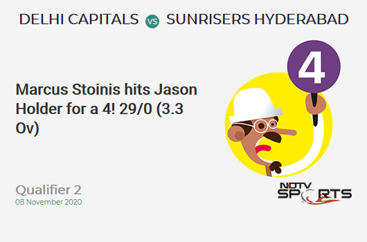 DC vs SRH: Qualifier 2: Marcus Stoinis hits Jason Holder for a 4! Delhi Capitals 29/0 (3.3 Ov). CRR: 8.28
