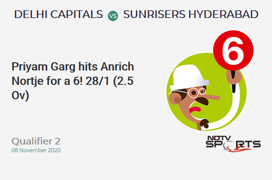 DC vs SRH: Qualifier 2: It's a SIX! Priyam Garg hits Anrich Nortje. Sunrisers Hyderabad 28/1 (2.5 Ov). Target: 190; RRR: 9.44