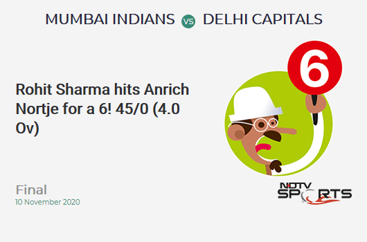 MI vs DC: Final: It's a SIX! Rohit Sharma hits Anrich Nortje. Mumbai Indians 45/0 (4.0 Ov). Target: 157; RRR: 7.00